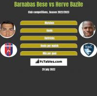 Barnabas Bese vs Herve Bazile h2h player stats
