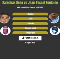 Barnabas Bese vs Jean-Pascal Fontaine h2h player stats