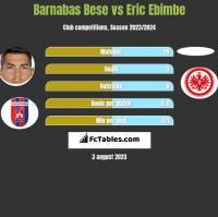 Barnabas Bese vs Eric Ebimbe h2h player stats
