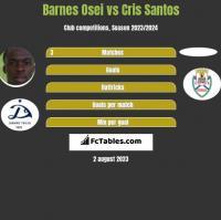 Barnes Osei vs Cris Santos h2h player stats