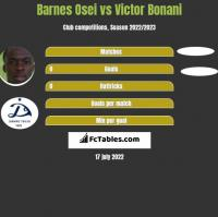Barnes Osei vs Victor Bonani h2h player stats