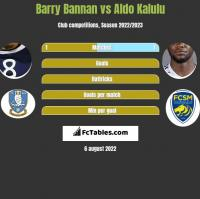 Barry Bannan vs Aldo Kalulu h2h player stats
