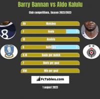 Barry Bannan vs Aldo Kalulu h2h player stats