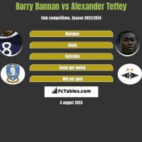 Barry Bannan vs Alexander Tettey h2h player stats