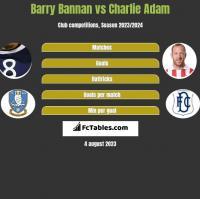 Barry Bannan vs Charlie Adam h2h player stats