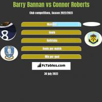 Barry Bannan vs Connor Roberts h2h player stats