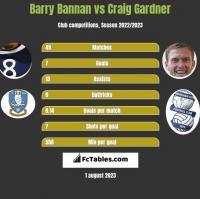 Barry Bannan vs Craig Gardner h2h player stats