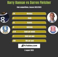 Barry Bannan vs Darren Fletcher h2h player stats