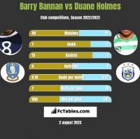Barry Bannan vs Duane Holmes h2h player stats
