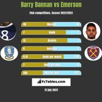 Barry Bannan vs Emerson h2h player stats