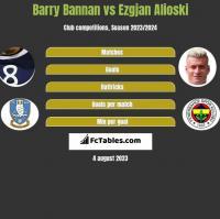 Barry Bannan vs Ezgjan Alioski h2h player stats