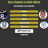 Barry Bannan vs Gavin Whyte h2h player stats