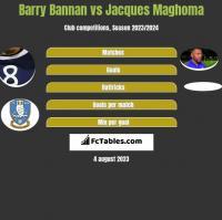 Barry Bannan vs Jacques Maghoma h2h player stats