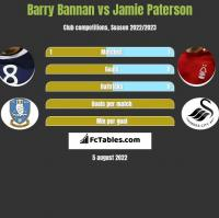 Barry Bannan vs Jamie Paterson h2h player stats