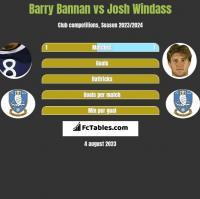 Barry Bannan vs Josh Windass h2h player stats