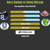 Barry Bannan vs Kenny McLean h2h player stats