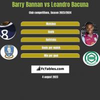 Barry Bannan vs Leandro Bacuna h2h player stats