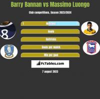 Barry Bannan vs Massimo Luongo h2h player stats