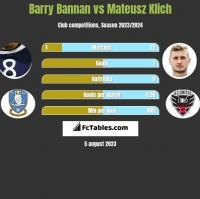Barry Bannan vs Mateusz Klich h2h player stats
