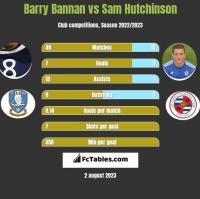 Barry Bannan vs Sam Hutchinson h2h player stats
