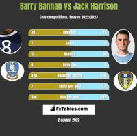 Barry Bannan vs Jack Harrison h2h player stats