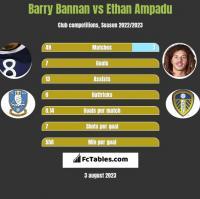 Barry Bannan vs Ethan Ampadu h2h player stats