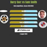 Barry Corr vs Sam Smith h2h player stats
