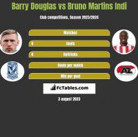 Barry Douglas vs Bruno Martins Indi h2h player stats