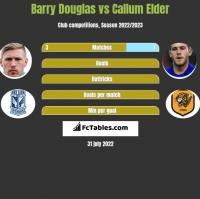 Barry Douglas vs Callum Elder h2h player stats
