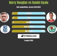 Barry Douglas vs Daniel Ayala h2h player stats