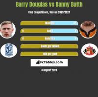 Barry Douglas vs Danny Batth h2h player stats