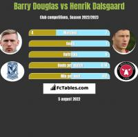 Barry Douglas vs Henrik Dalsgaard h2h player stats