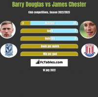 Barry Douglas vs James Chester h2h player stats
