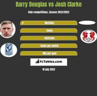Barry Douglas vs Josh Clarke h2h player stats
