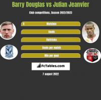 Barry Douglas vs Julian Jeanvier h2h player stats