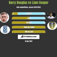 Barry Douglas vs Liam Cooper h2h player stats
