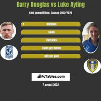 Barry Douglas vs Luke Ayling h2h player stats