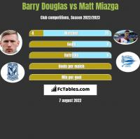 Barry Douglas vs Matt Miazga h2h player stats