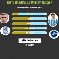 Barry Douglas vs Murray Wallace h2h player stats