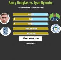 Barry Douglas vs Ryan Nyambe h2h player stats