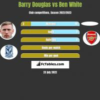 Barry Douglas vs Ben White h2h player stats