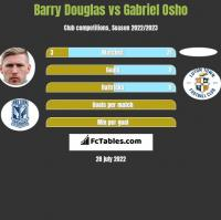 Barry Douglas vs Gabriel Osho h2h player stats