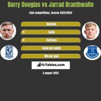 Barry Douglas vs Jarrad Branthwaite h2h player stats