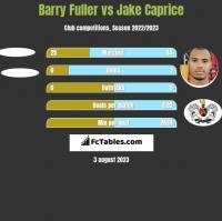 Barry Fuller vs Jake Caprice h2h player stats