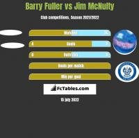 Barry Fuller vs Jim McNulty h2h player stats