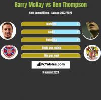 Barry McKay vs Ben Thompson h2h player stats