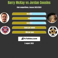 Barry McKay vs Jordan Cousins h2h player stats