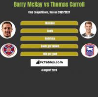 Barry McKay vs Thomas Carroll h2h player stats