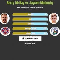 Barry McKay vs Jayson Molumby h2h player stats