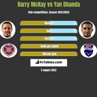 Barry McKay vs Yan Dhanda h2h player stats